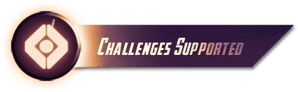 Challenges Supported