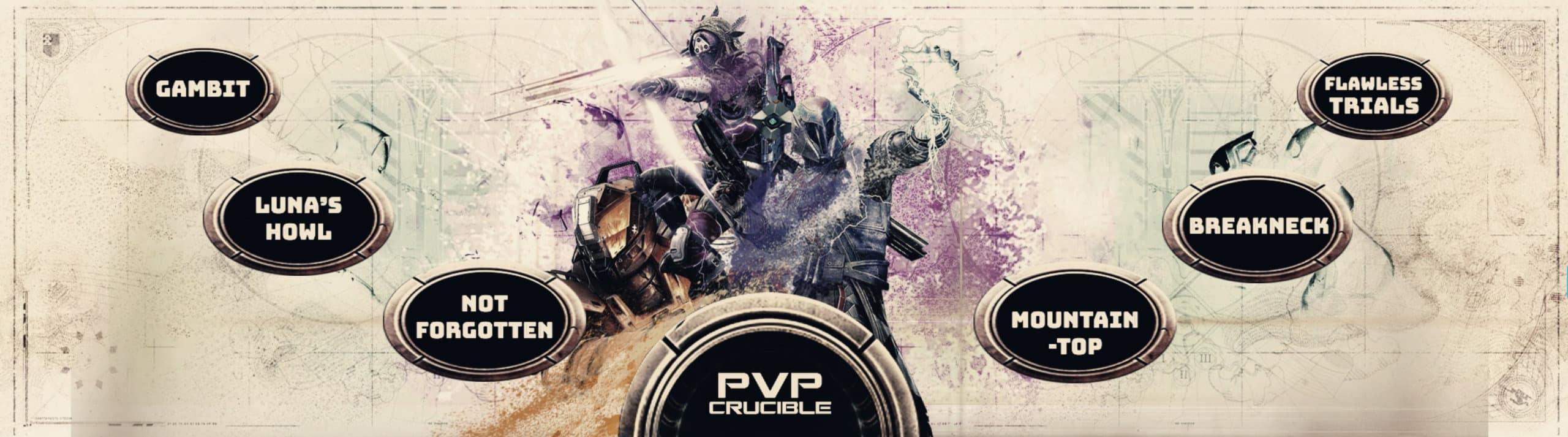 Destiny 2 PVP Crucible
